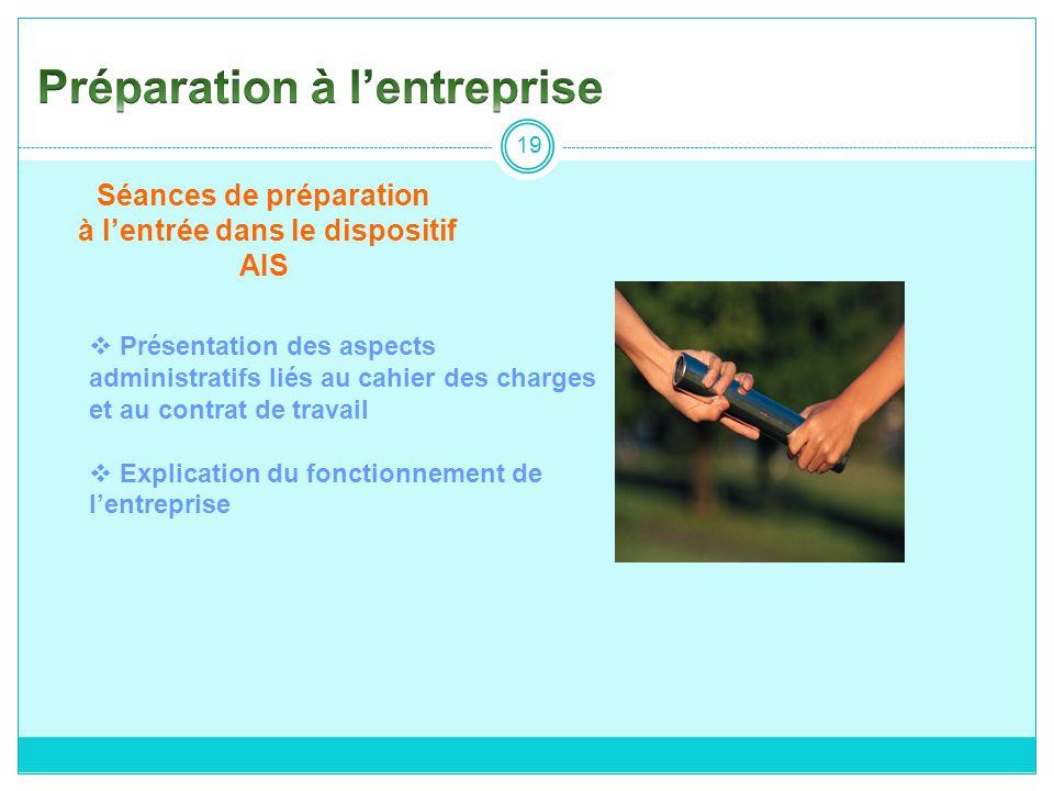 Séances de préparation à l'entrée dans le dispositif AIS