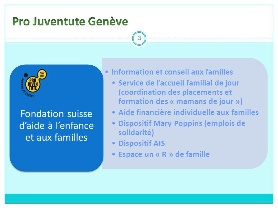Fondation suisse d'aide à l'enfance et aux familles