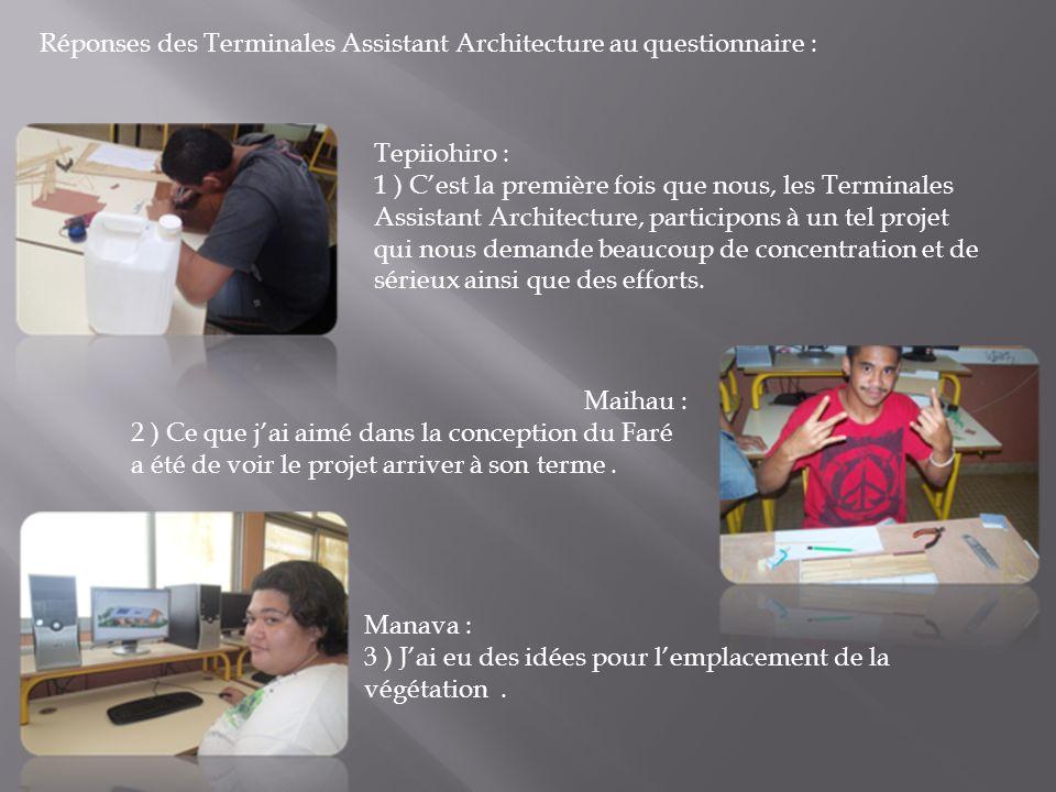 Réponses des Terminales Assistant Architecture au questionnaire :