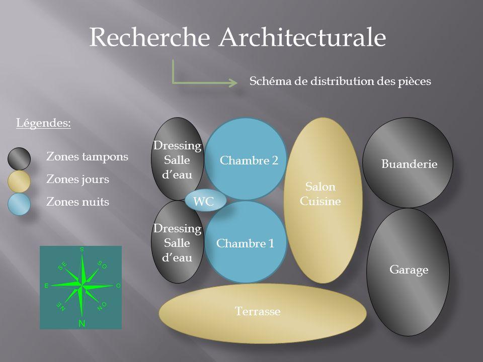 Recherche Architecturale