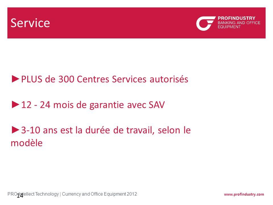 Service PLUS de 300 Centres Services autorisés