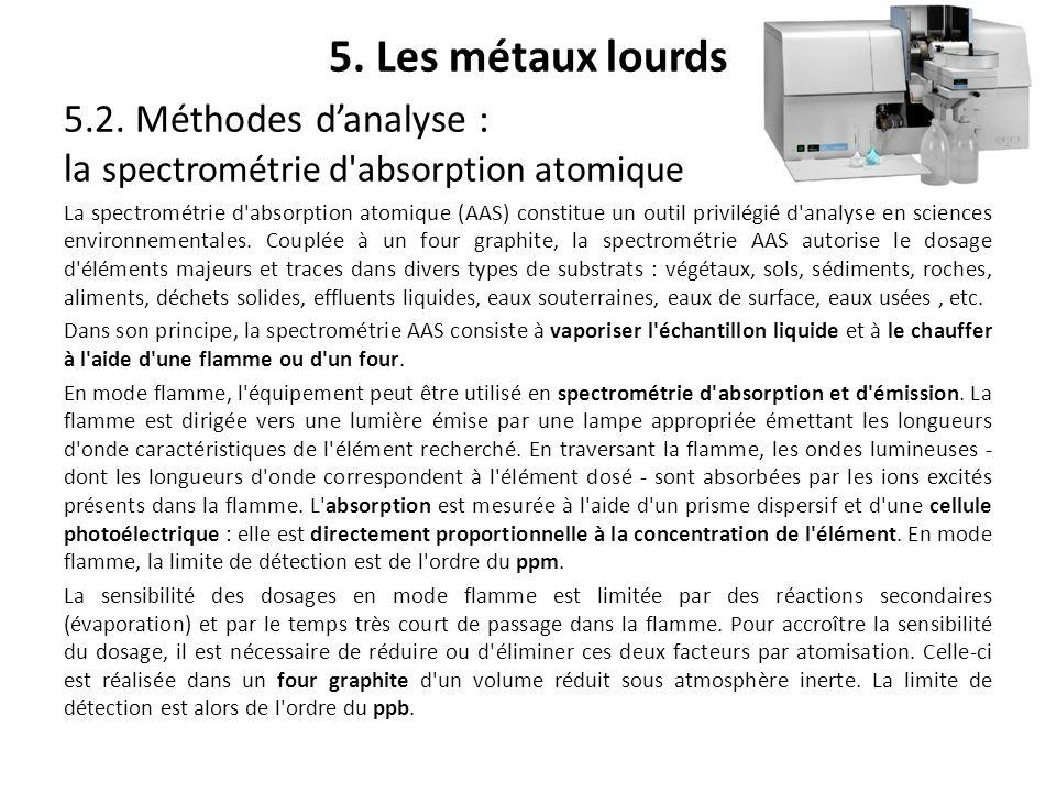 5. Les métaux lourds 5.2. Méthodes d'analyse : la spectrométrie d absorption atomique.