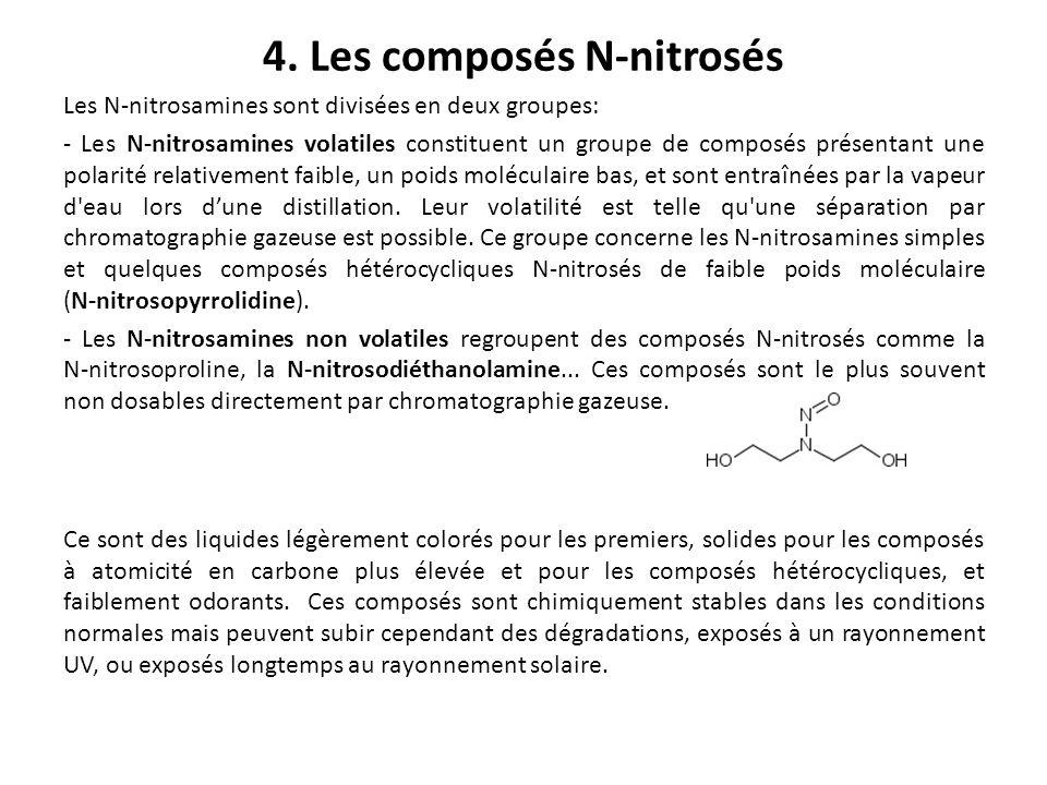 4. Les composés N-nitrosés