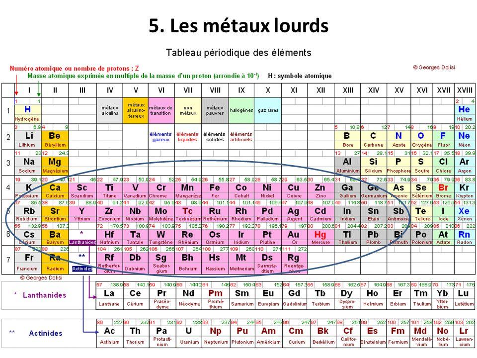 5. Les métaux lourds