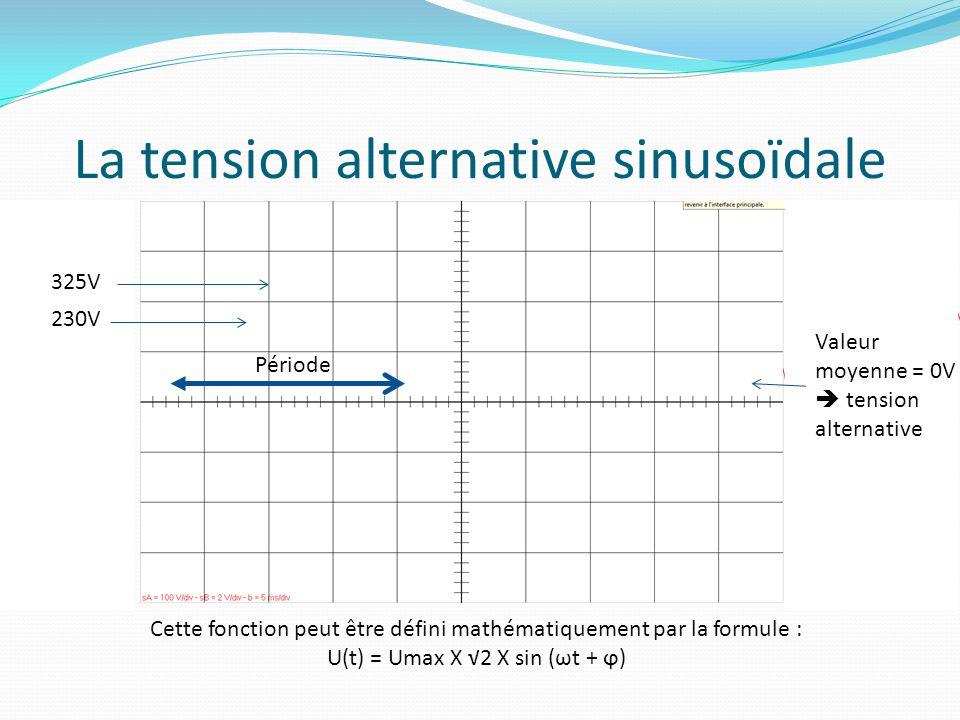 La tension alternative sinusoïdale