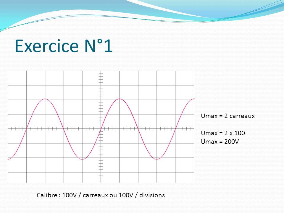 Calibre : 100V / carreaux ou 100V / divisions