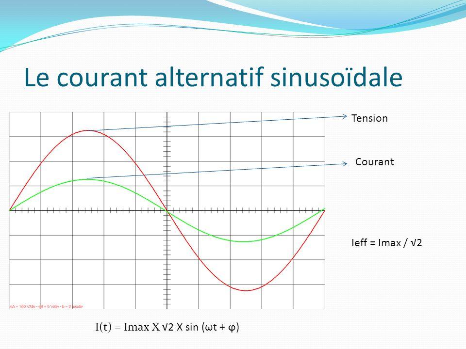 Le courant alternatif sinusoïdale