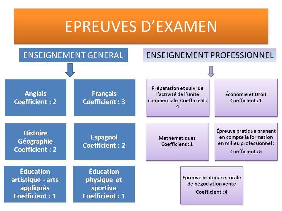 EPREUVES D'EXAMEN ENSEIGNEMENT GENERAL ENSEIGNEMENT PROFESSIONNEL