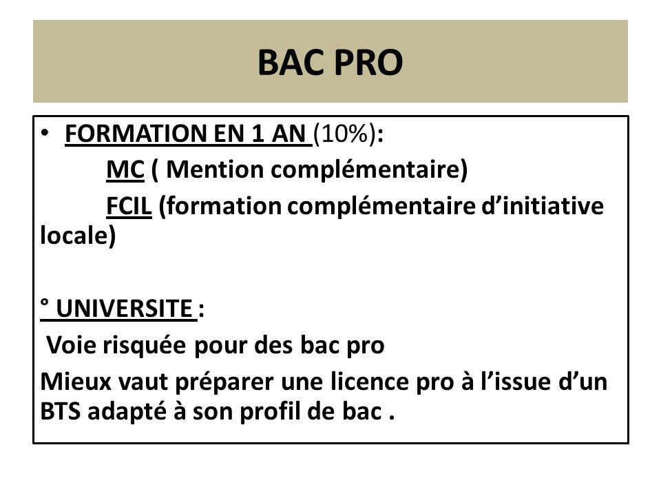 BAC PRO FORMATION EN 1 AN (10%): MC ( Mention complémentaire)