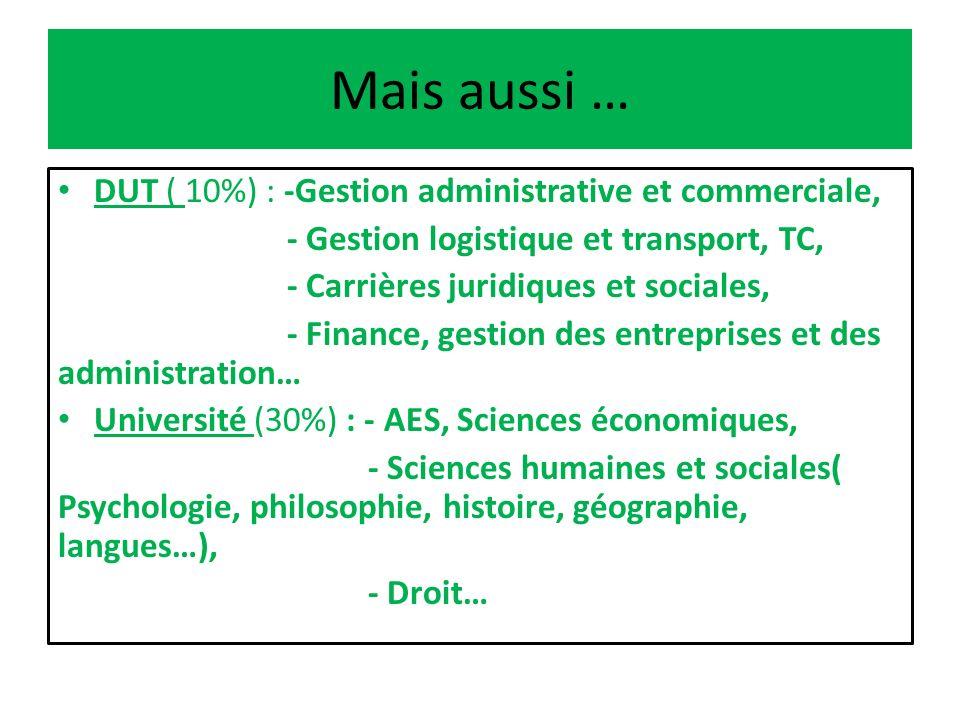 Mais aussi … DUT ( 10%) : -Gestion administrative et commerciale,