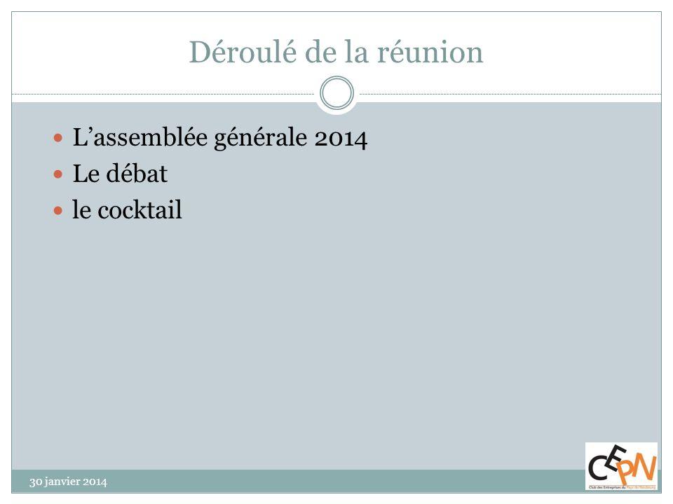 Déroulé de la réunion L'assemblée générale 2014 Le débat le cocktail