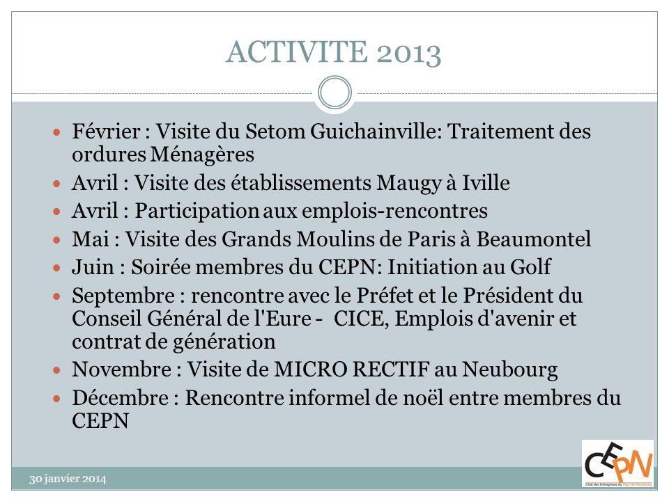 ACTIVITE 2013 Février : Visite du Setom Guichainville: Traitement des ordures Ménagères. Avril : Visite des établissements Maugy à Iville.