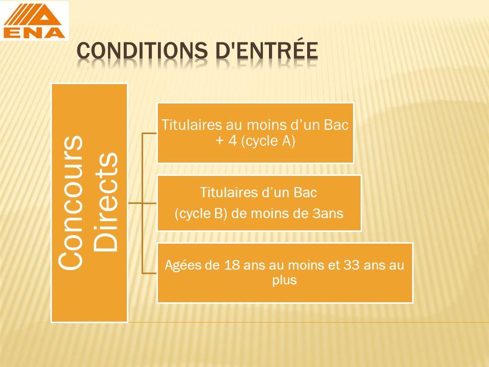 CONDITIONS D Entrée Concours Directs