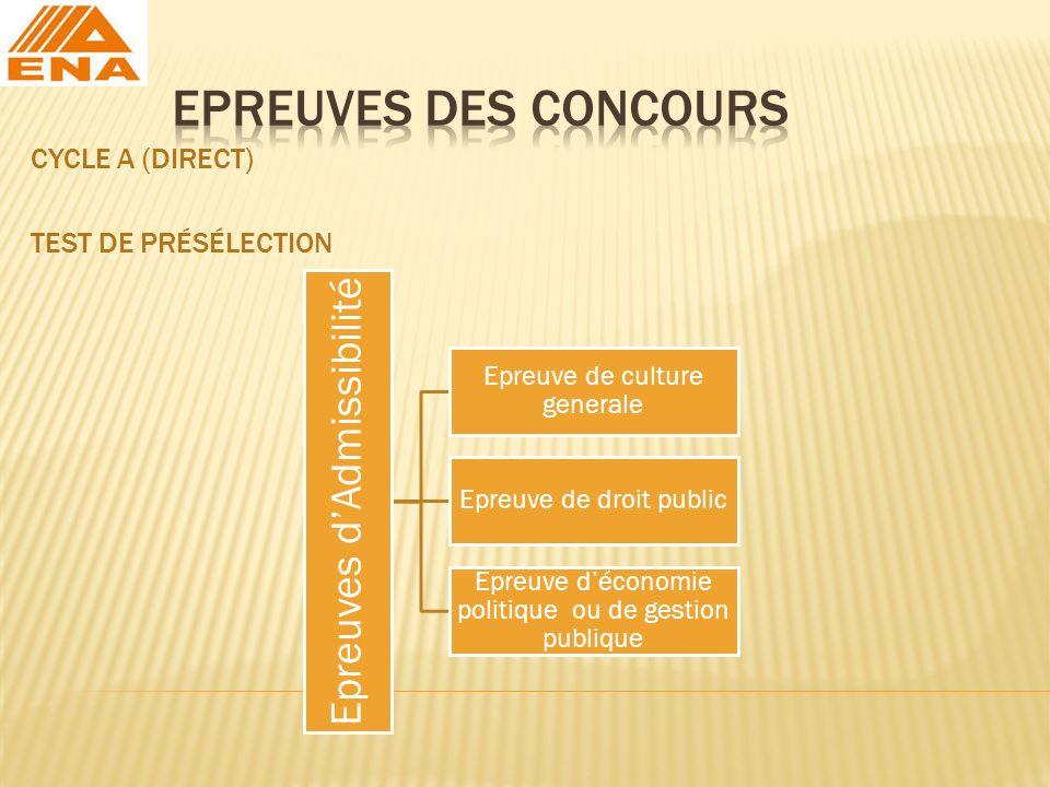 EPREUVES DES CONCOURS CYCLE A (DIRECT) Test de Présélection