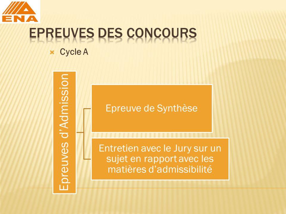 EPREUVES DES CONCOURS Cycle A Epreuves d'Admission Epreuve de Synthèse
