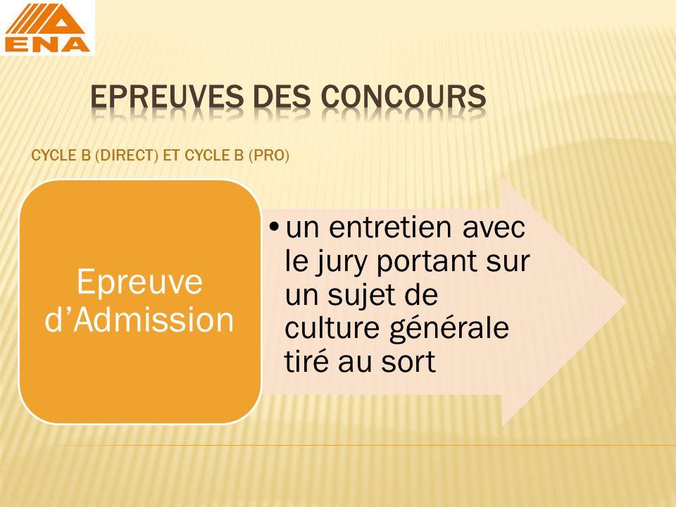 EPREUVES DES CONCOURS CYCLE B (DIRECT) et Cycle B (pro)