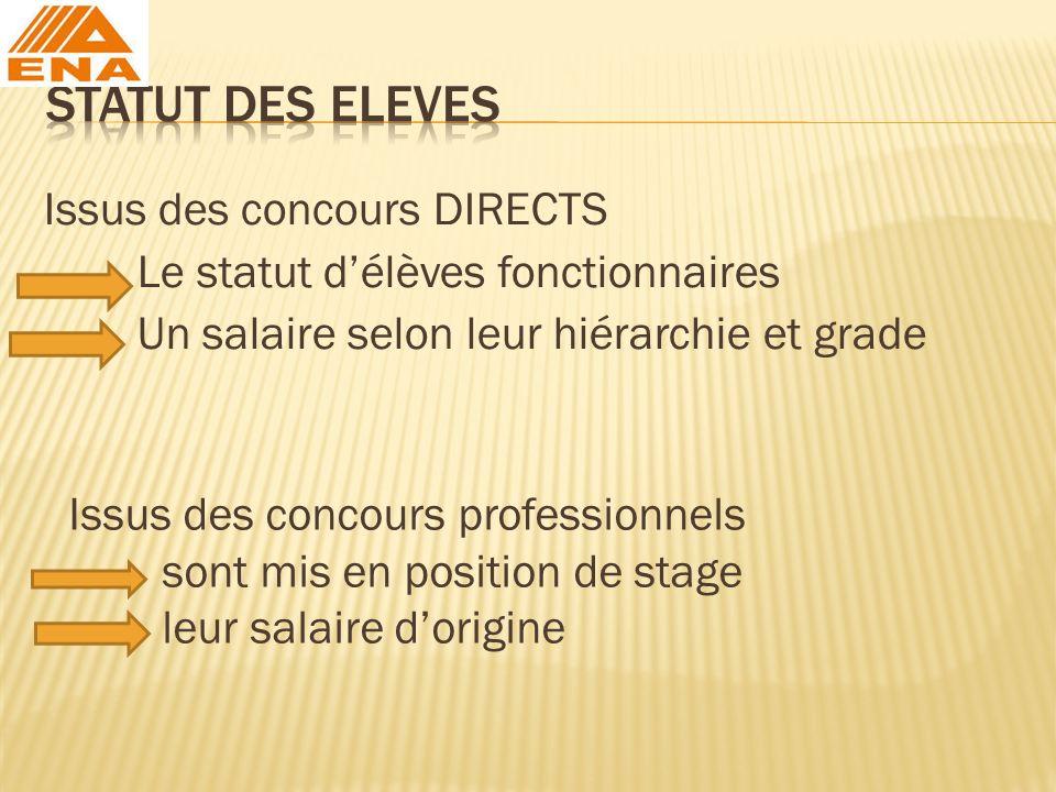 Statut DES ELEVES Issus des concours DIRECTS Le statut d'élèves fonctionnaires Un salaire selon leur hiérarchie et grade