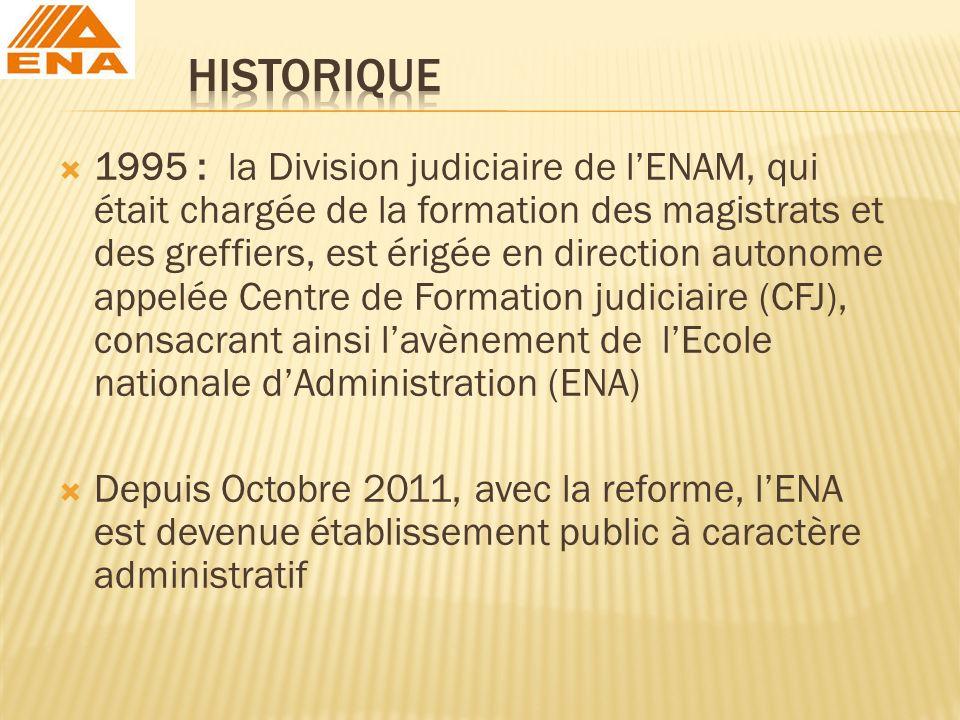 HISTORIQUE