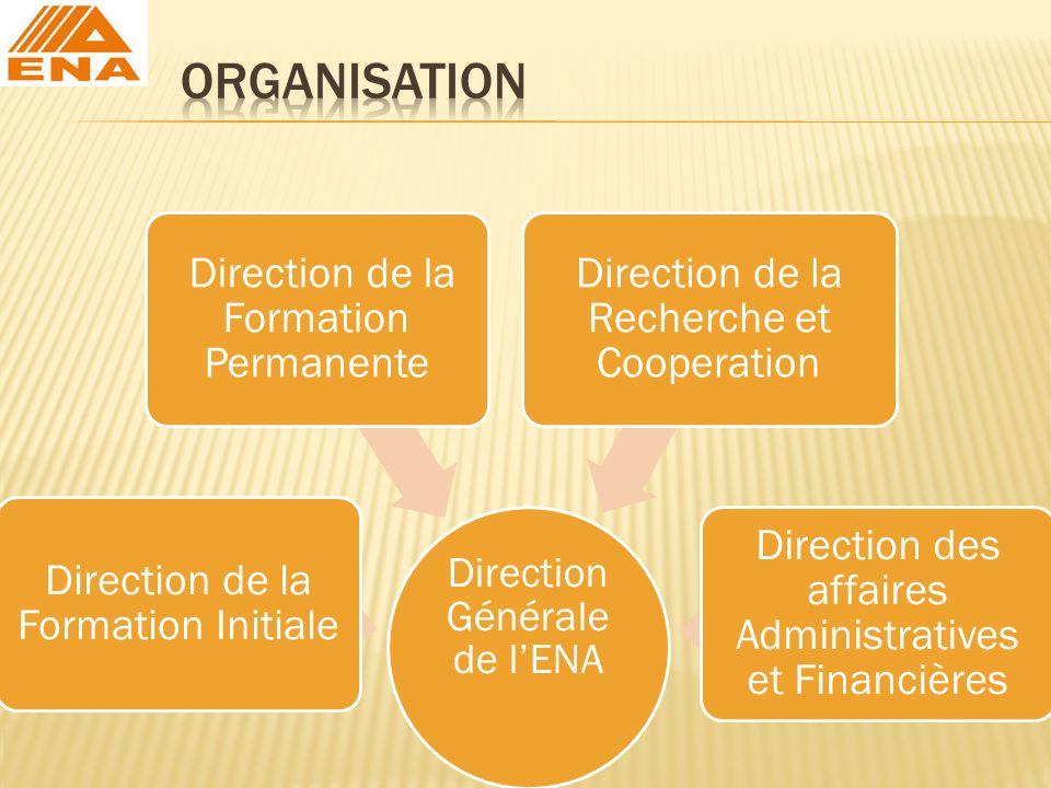 ORGANISATION Direction Générale de l'ENA