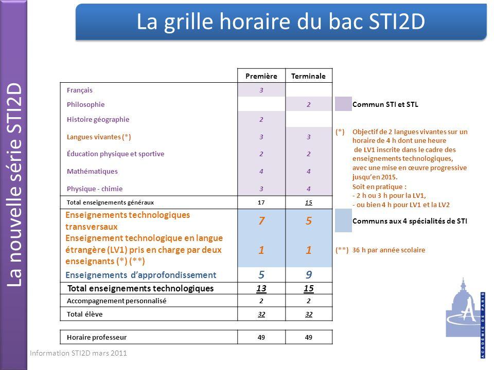 La grille horaire du bac STI2D