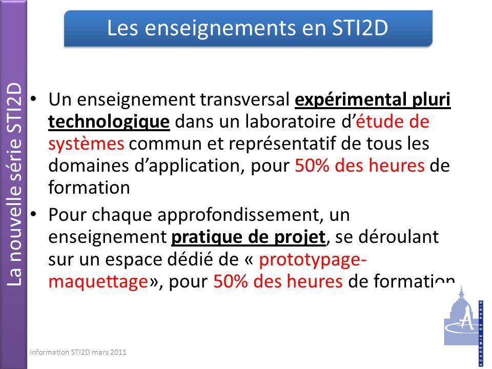 Les enseignements en STI2D