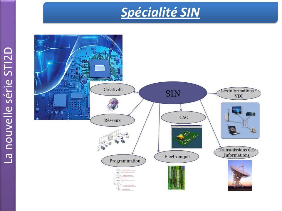 Lycée Léonard de Vinci La nouvelle série STI2D Spécialité SIN