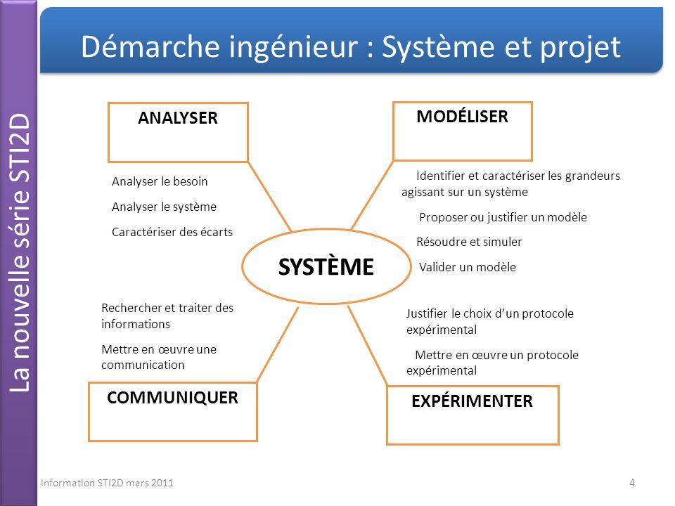 Démarche ingénieur : Système et projet