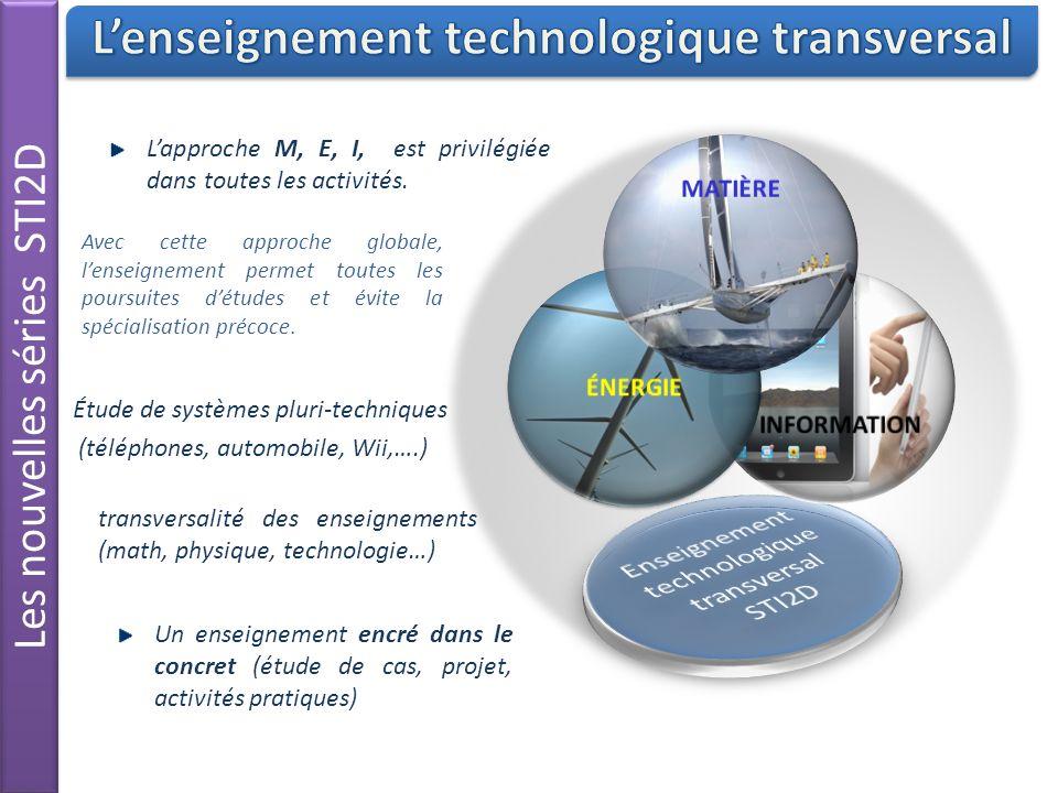 L'enseignement technologique transversal
