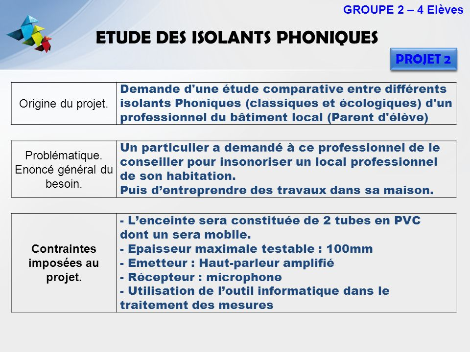 ETUDE DES ISOLANTS PHONIQUES