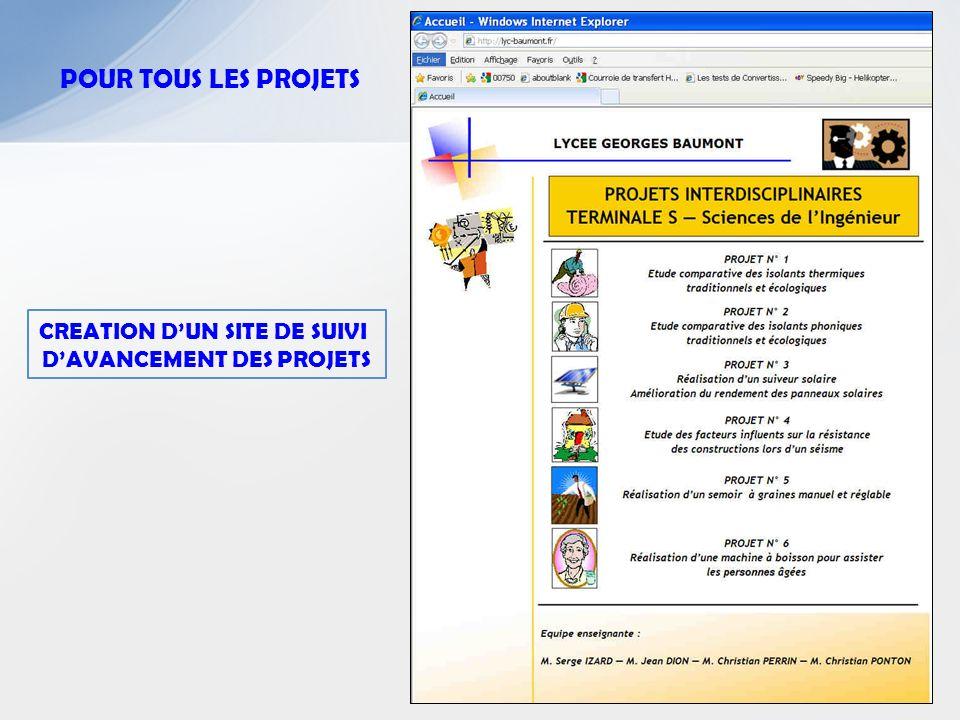 CREATION D'UN SITE DE SUIVI D'AVANCEMENT DES PROJETS