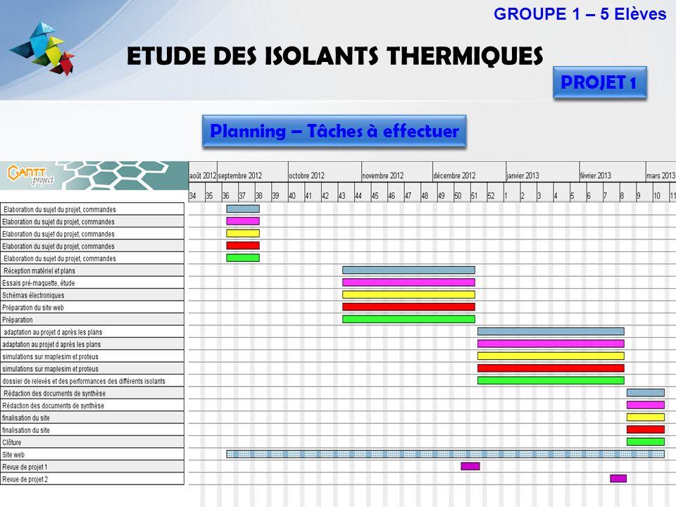 ETUDE DES ISOLANTS THERMIQUES