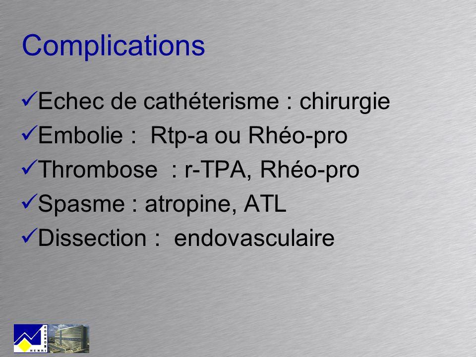 Complications Echec de cathéterisme : chirurgie