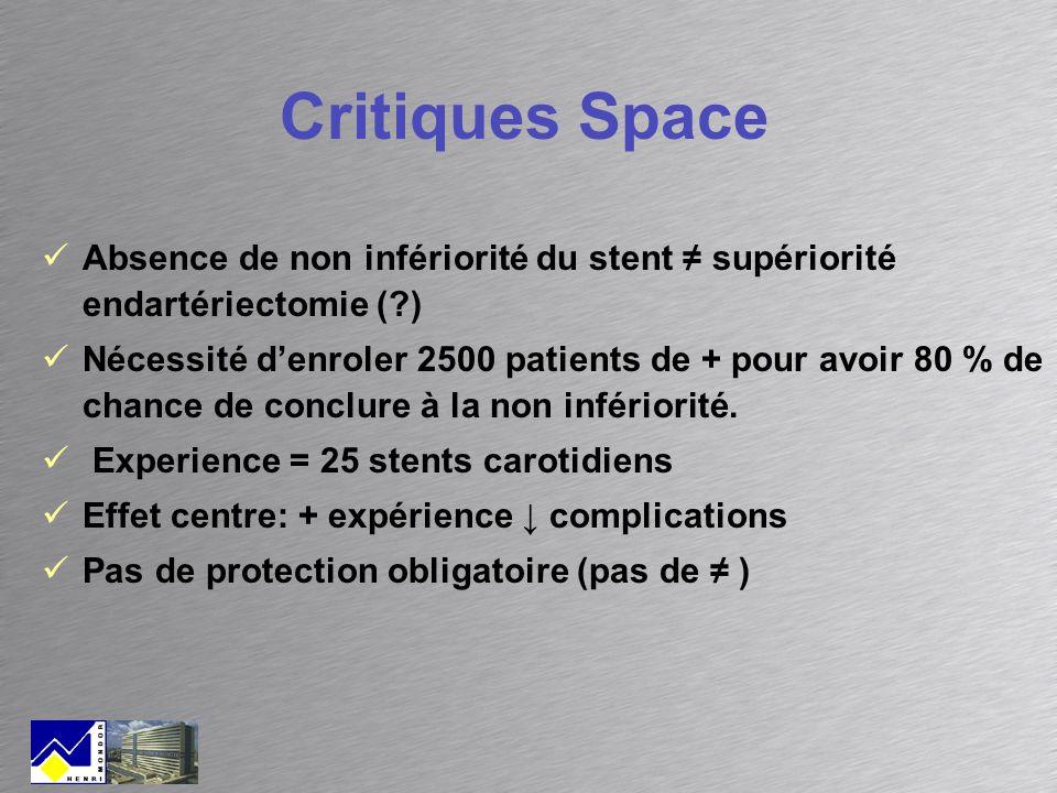 Critiques Space Absence de non infériorité du stent ≠ supériorité endartériectomie ( )