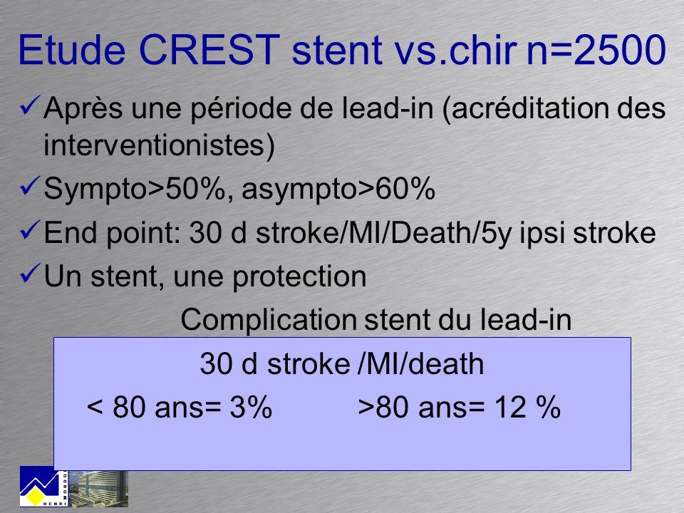 Etude CREST stent vs.chir n=2500