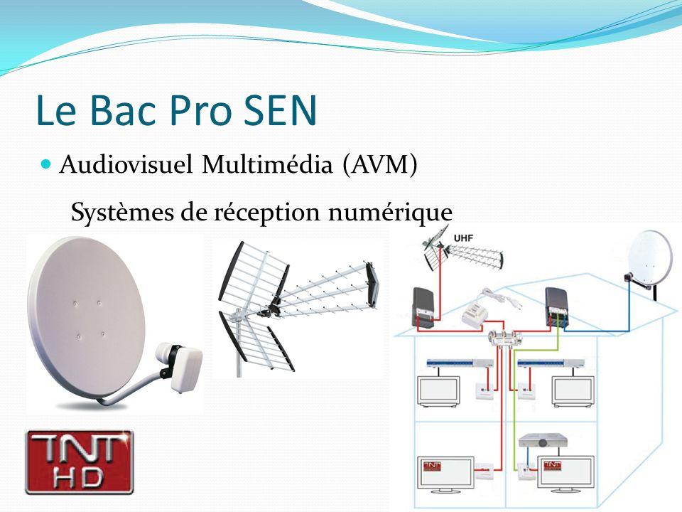 Le Bac Pro SEN Audiovisuel Multimédia (AVM)