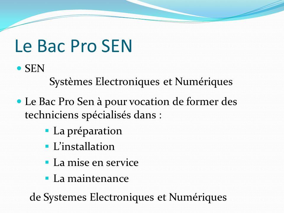 Systèmes Electroniques et Numériques
