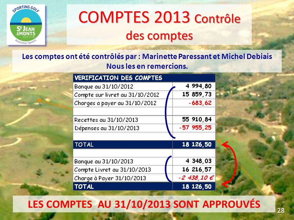 LES COMPTES AU 31/10/2013 SONT APPROUVÉS