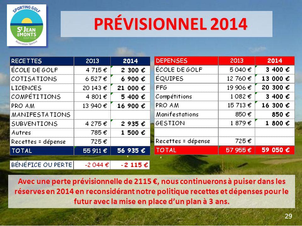 PRÉVISIONNEL 2014