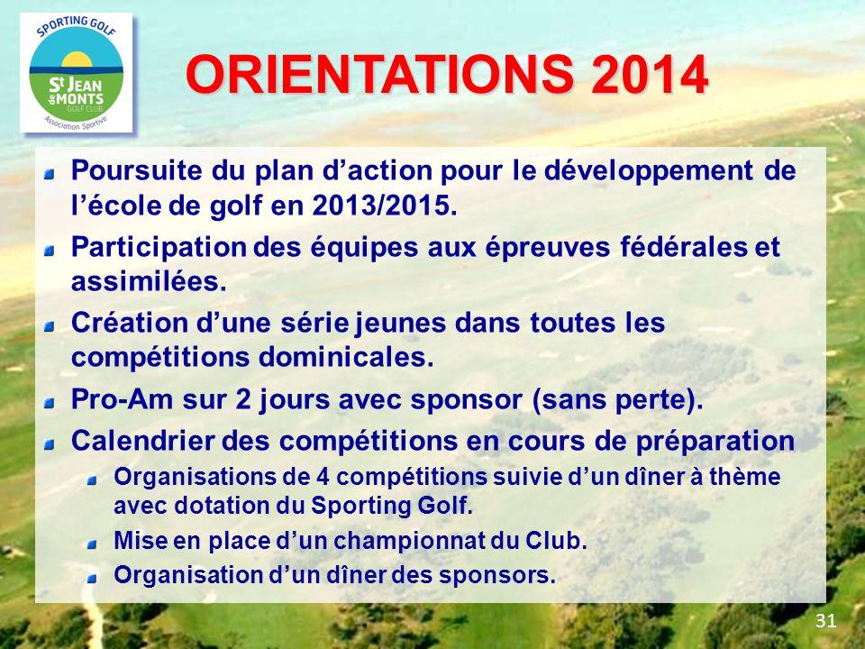 ORIENTATIONS 2014 Poursuite du plan d'action pour le développement de l'école de golf en 2013/2015.
