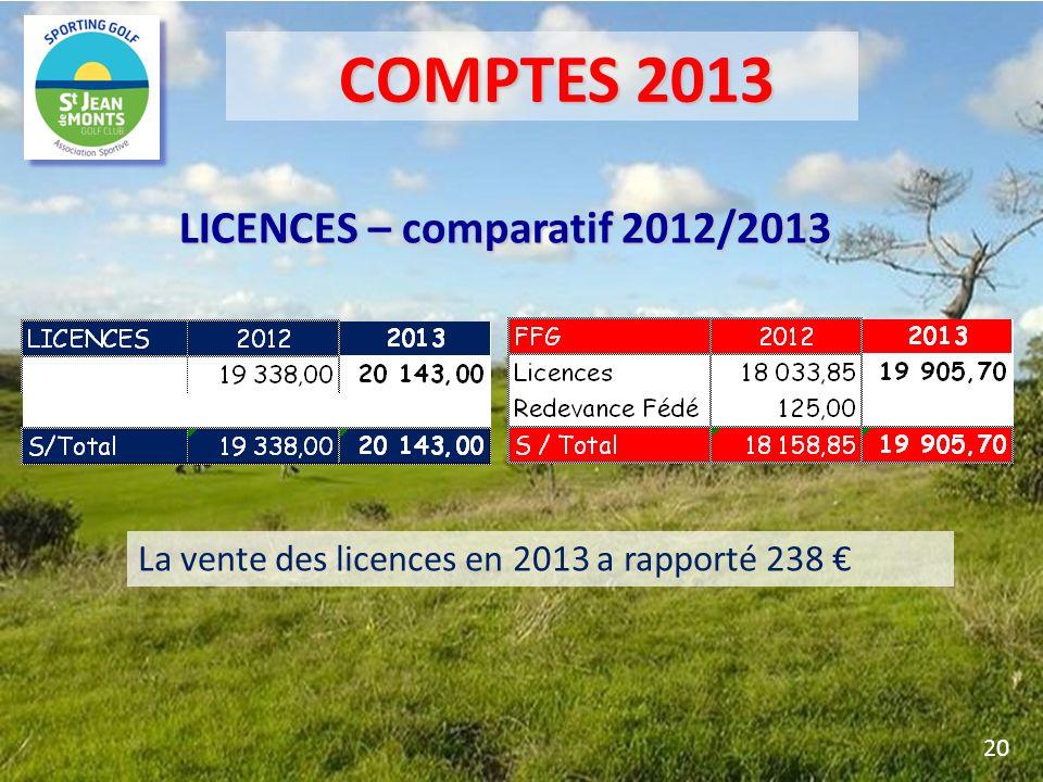 COMPTES 2013 LICENCES – comparatif 2012/2013