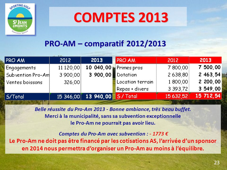 COMPTES 2013 PRO-AM – comparatif 2012/2013
