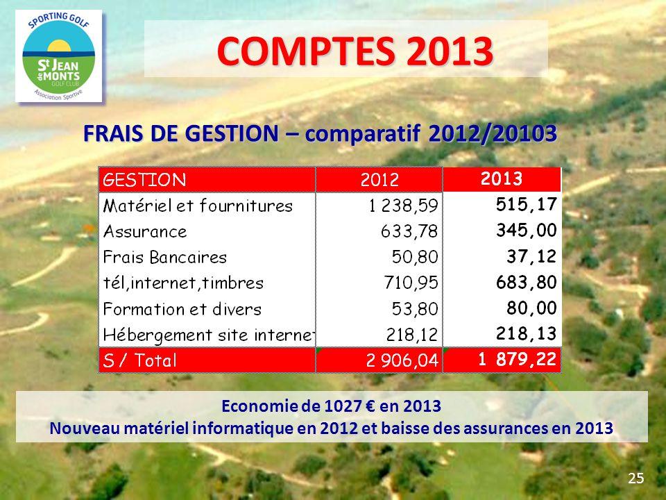 Nouveau matériel informatique en 2012 et baisse des assurances en 2013