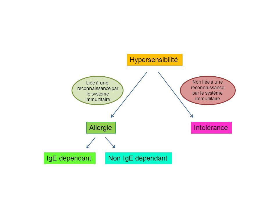Non liée à une reconnaissance par le système immunitaire