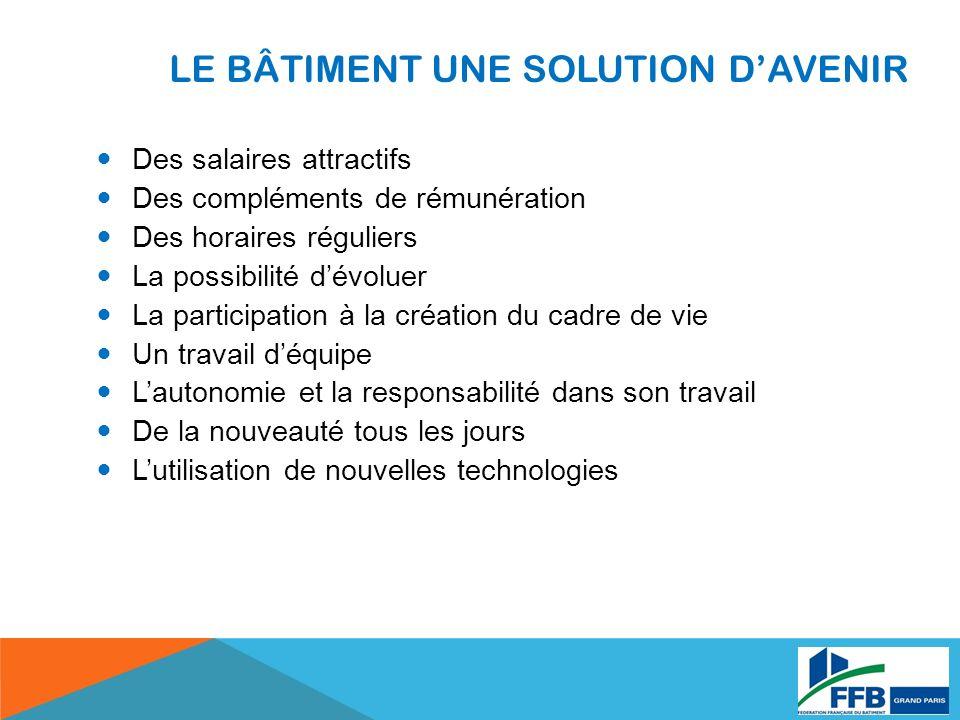 LE BÂTIMENT UNE SOLUTION D'AVENIR