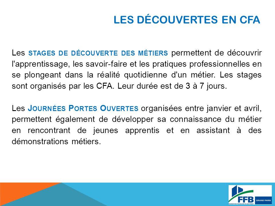 LES DÉCOUVERTES EN CFA