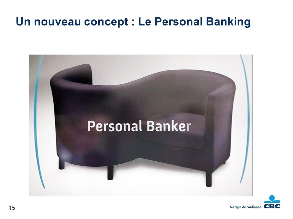 Un nouveau concept : Le Personal Banking