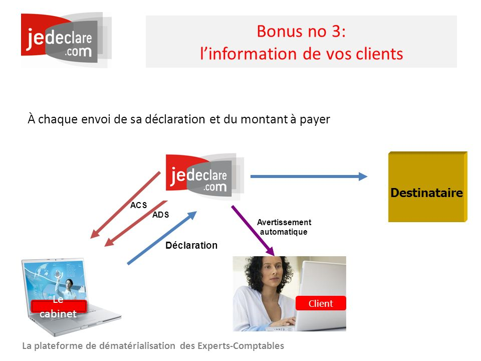 Bonus no 3: l'information de vos clients