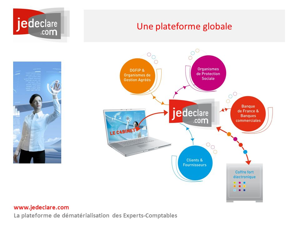 Une plateforme globale