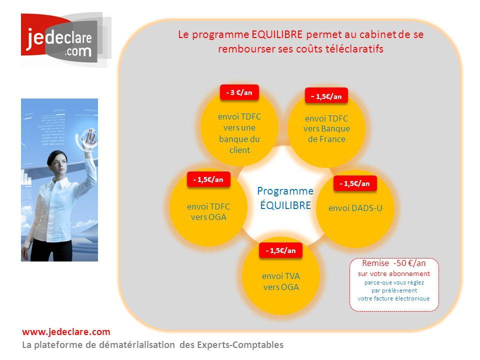 Le programme EQUILIBRE permet au cabinet de se rembourser ses coûts téléclaratifs