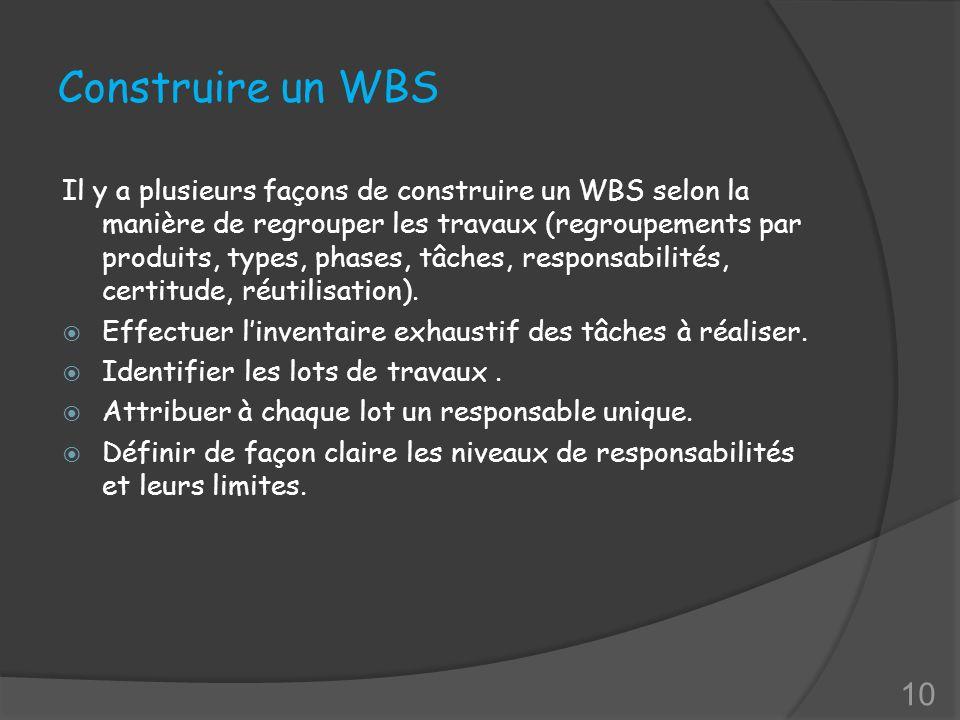 Construire un WBS